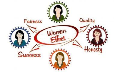 סדנאות לנשים – גיבוש, עצמה, חוזקה